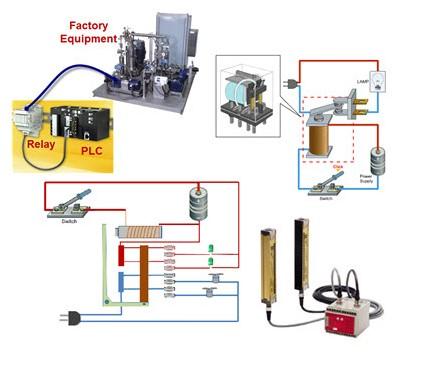 انواع رله الکترومکانیکی