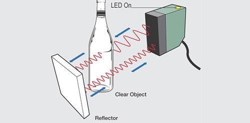 ویژگی های سنسور نوری
