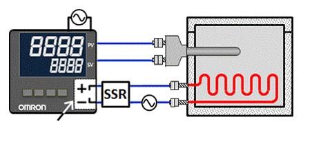 کنترل دما با رله ssr
