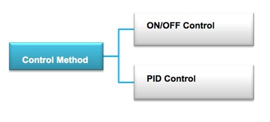 A05 روشهای کنترل دما