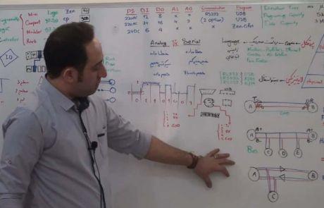 آموزش شبکه های صنعتی