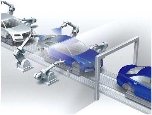 استاندارد سیستم کیفیت صنعت خودرو