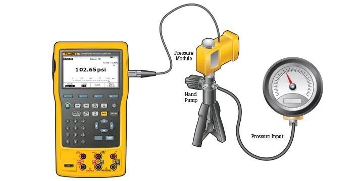 کالیبراسیون تجهیزات ابزار دقیق