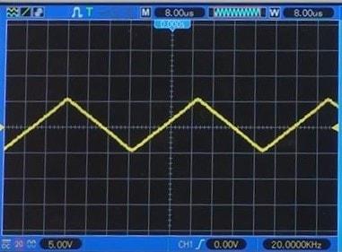 موج مثلثی در فانکشن ژنراتور