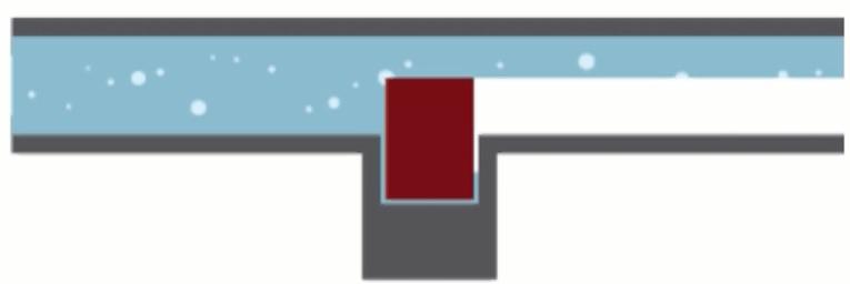 مدل آبی ترانزیستور ناحیه فعال