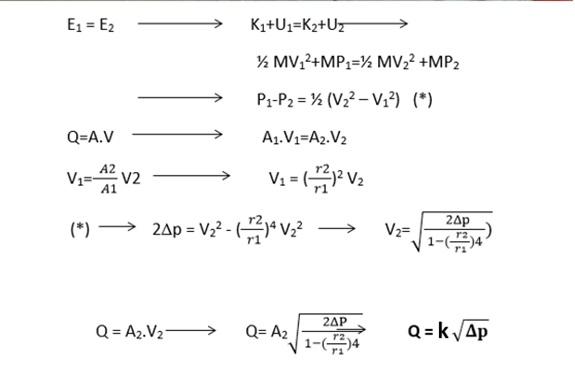 محاسبات اختلاف فشار