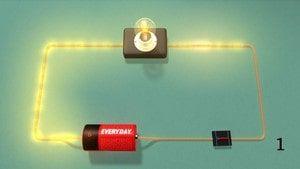 مرجع الکترونیک - جریان