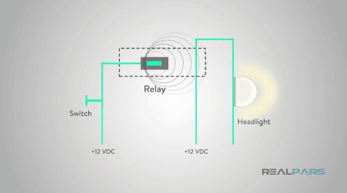تنظیم روشن شدن چراغ جلو- سیستم رله