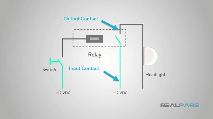 کانتکت ورودی و خروجی در سیستم رله چراغ جلوی ماشین