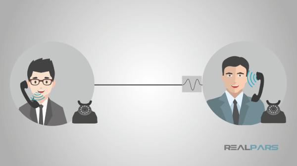 سنسور آنالوگ صنعتی - پروتکل هارت