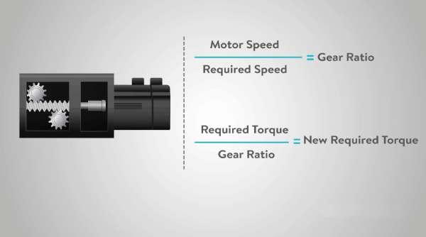 فرمول gear ratio در انتخاب الکتروموتور