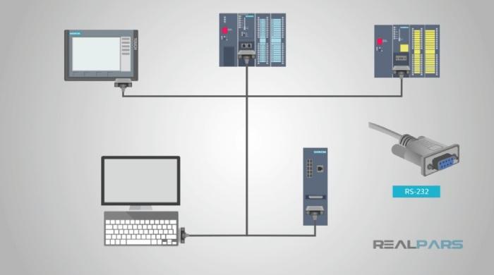 ارتباط PLC به دستگاه های ورودی و حروجی با استفاده از پروتکل RS232