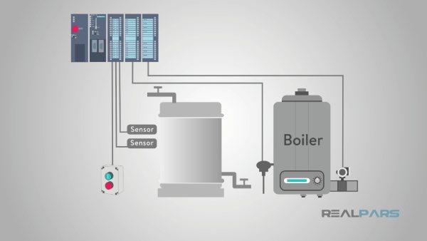 سنسور های اولیه صنعتی در سیستم های کنترل