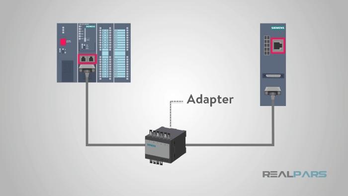 آداپتور پروتکل RS232