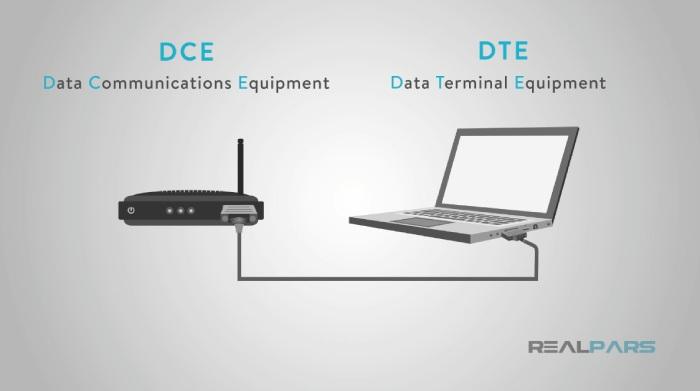انواع پروتکل RS232 - نوع DTE و DCE