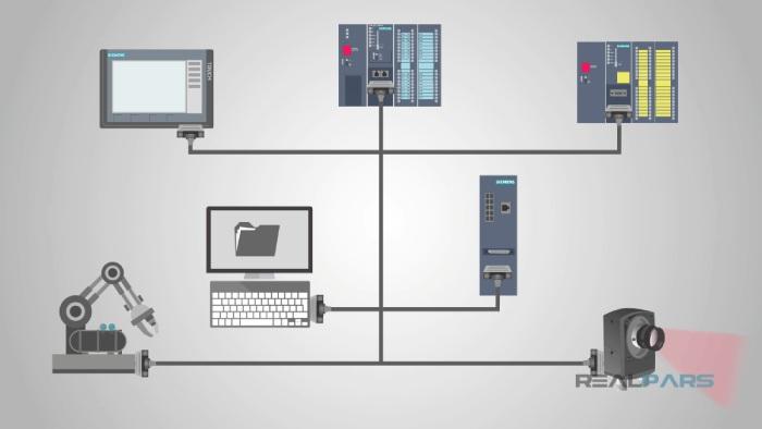 کاربرد پروتکل RS232 در PLC