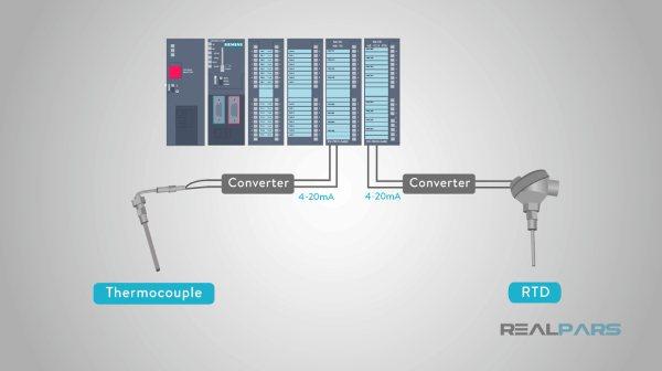 سنسور RTD متصل به PLC
