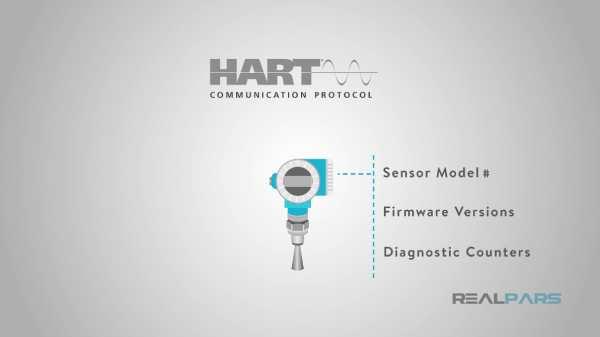 موارد مخصوص سنسور در پروتکل هارت
