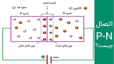 اتصال P-N چیست