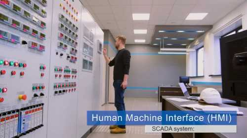 رابط انسان و ماشین
