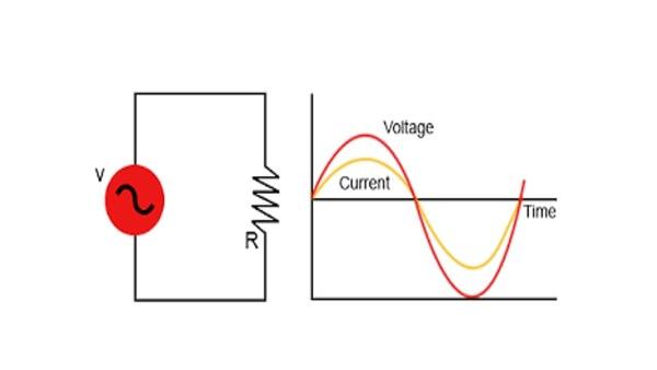 امپدانس چیست -مقدار امپدانس در مدار جریان متناوب