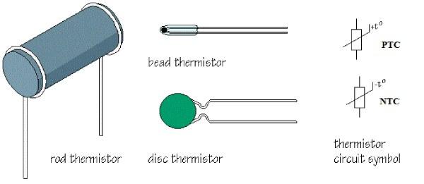 انواع مختلف ترمیستور