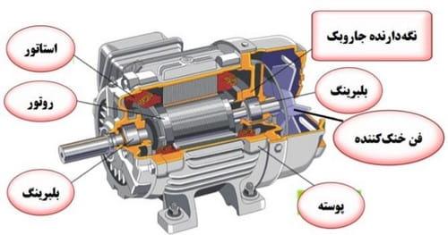 اجزای اصلی موتور