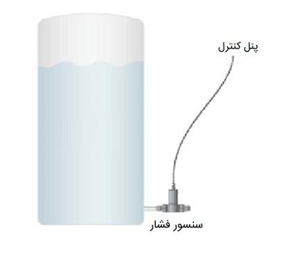 اندازه گیری سطح - سنسور فشار