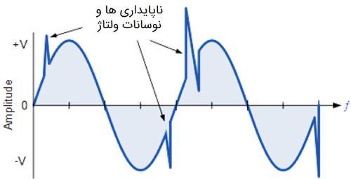 نقش وریستور در مدار