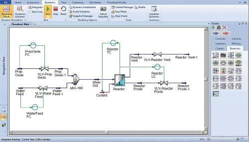 طراحی فرایند با هایسیس