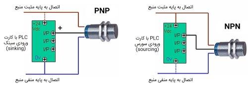 اتصال سنسور به PLC