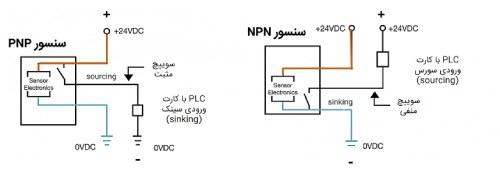 نحوه سیم کشی سنسور به PLC