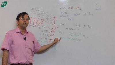 آموزش اتوماسیون زیمنس (1)