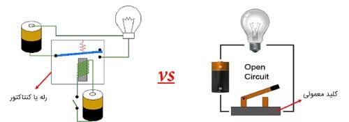 تفاوت رله و کنتاکتور با کلید معمولی