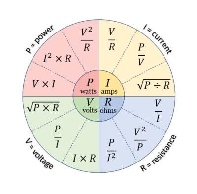 فرمول های قانون اهم