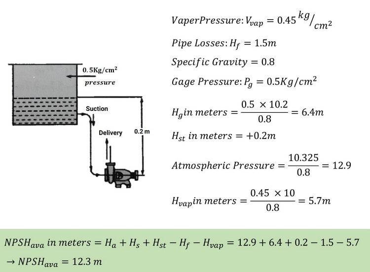 مثال محاسبه NPSH ان پی اس اچ در مداری با مخزن بالا دست تحت فشار