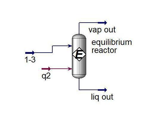 شبیه سازی راکتور شیمیایی Equilibrium