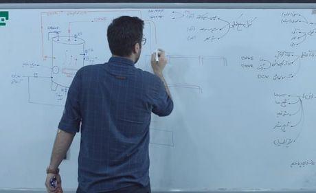 آموزش ساختمان مدرن (2)