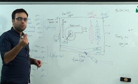 آموزش ساختمان مدرن (6)