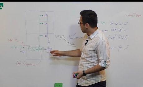 آموزش ساختمان مدرن (8)