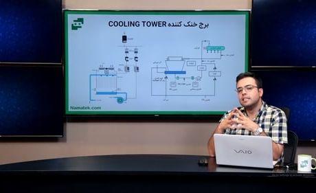 آموزش ساختمان مدرن (9)