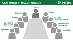 افراد حاضر در HAZOP Meeting