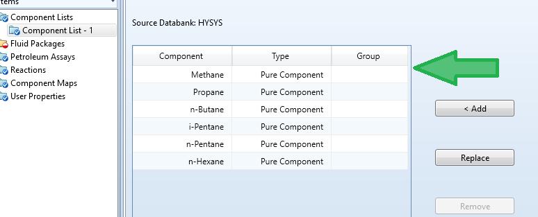 لیست مواد در هایسیس