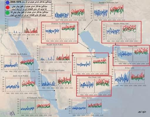 خاورمیانه دمای حباب تر