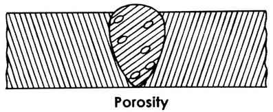 porosity یکی از عیوب جوش
