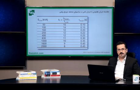 آموزش تاسیسات الکتریکی (1)