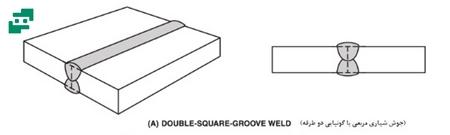 جوش شیاری square