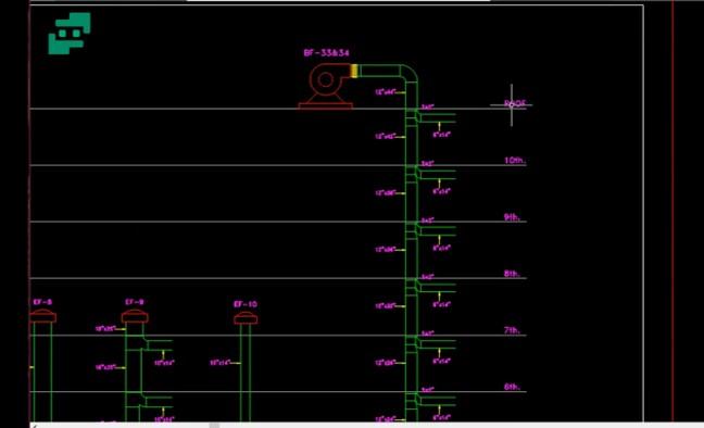 رایزردیاگرام در هوشمند سازی ساختمان