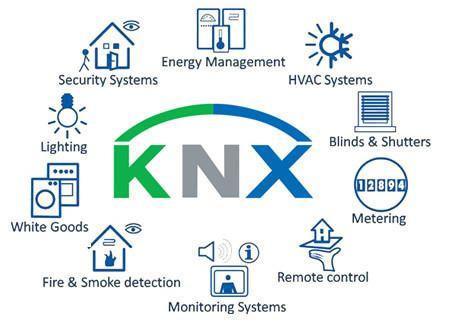 پروتکل KNX در هوشمند سازی ساختمان