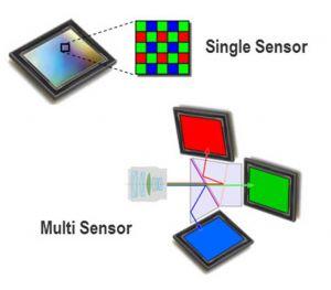 سنسور در سیستم پردازش تصویر